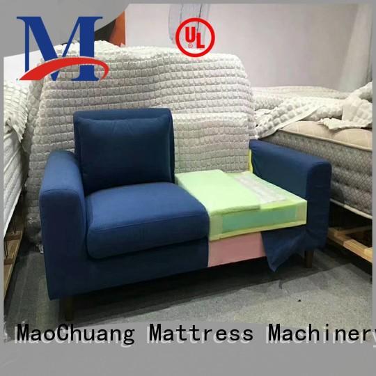 Quality MaoChuang Mattress Machinery Brand flat pocket spring unit